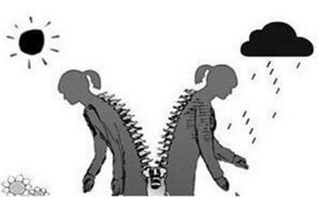 精神分裂症的具体症状